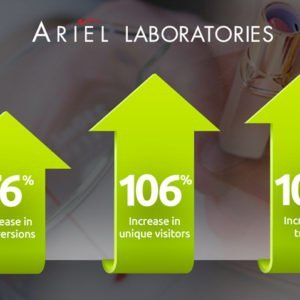 Ariel Laboratories Infographic