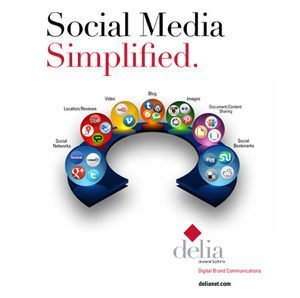 Social Media Simplified Slide