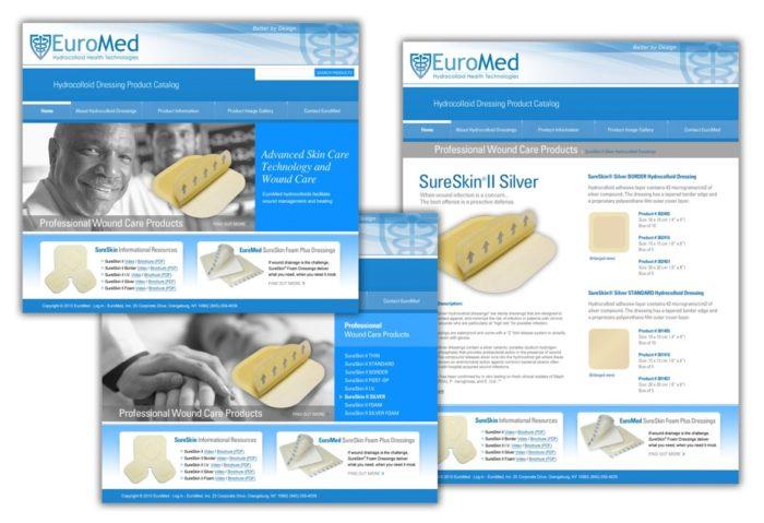 EuroMed Website by Delia Associates