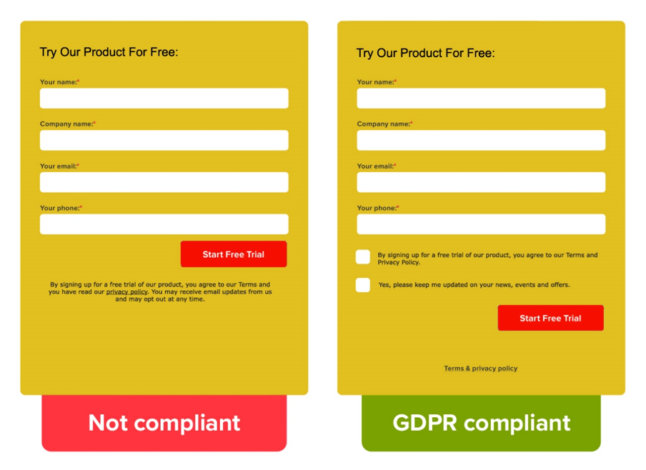General Data Protection Regulation (GDPR) Webforms & Emails