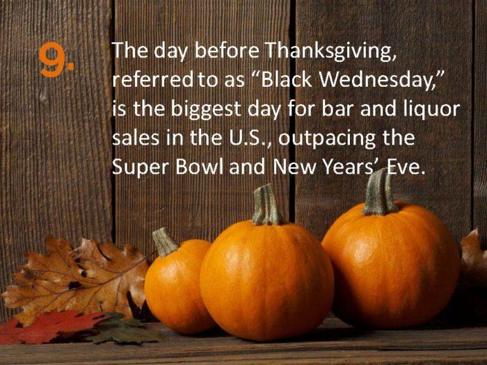 Delia Thanksgiving Fun Facts Pg 9